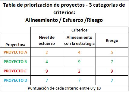 TABLA PRIORIZACIÓN 3 CRITERIOS_RIESGO